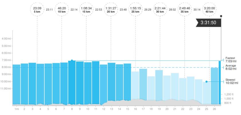 2015marathon